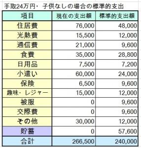 24man_ayumisama