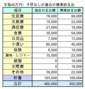 45man_ayumisama_150429