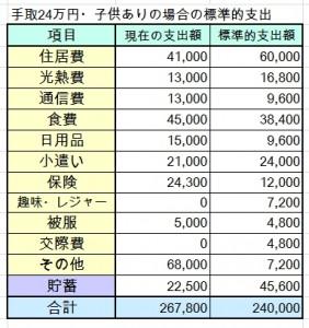 24man_shokomirusama_150509