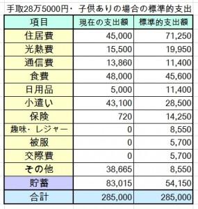28.5man_namisama_1506